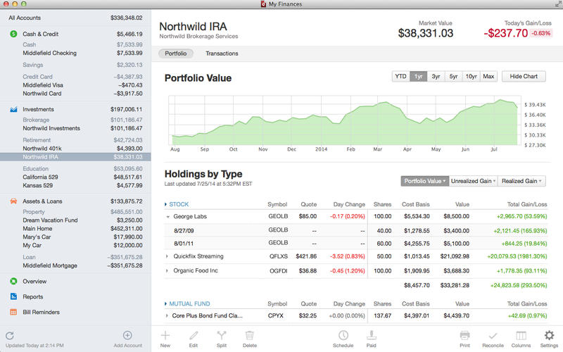 Tracking Expenses Five Minutes To Wealth