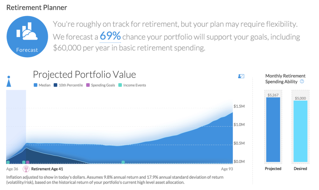 PC_RetPlan_ - 13 - Test Retirement Plans